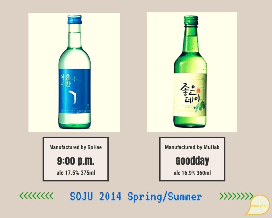 how to open soju bottle