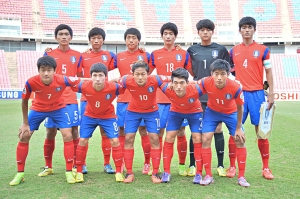 The Future of Korean Football